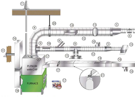 Low Pressure Spiral Pipe