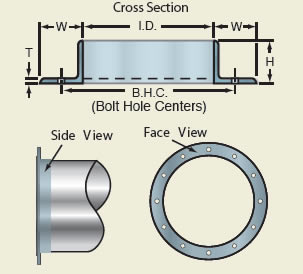 Rolled Angle Face Ring Dimensions