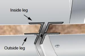 dw-inside-leg