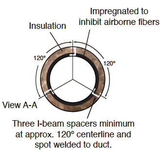 Dual Wall Insulated Diagram